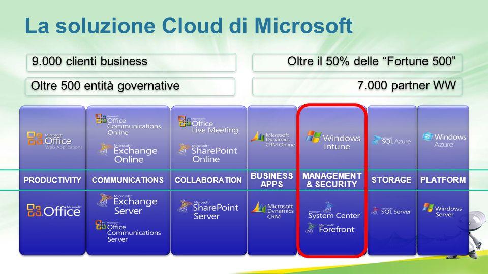 Le sfide nella gestione dei PC in azienda La soluzione Cloud e Windows 7 Windows Intune