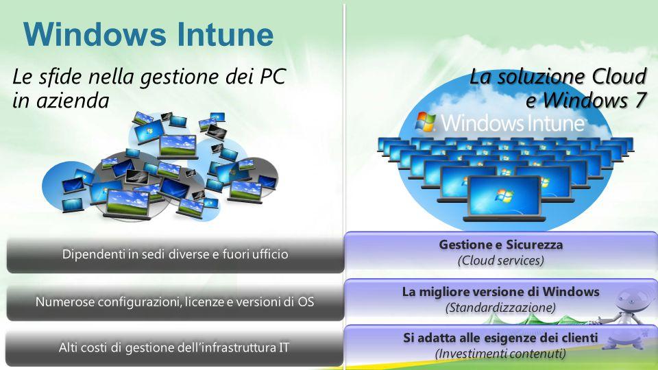 Disponibilità Beta 1 Primaver a2010 Beta 2 Estate 2010 «Beta 3» Q1 2011 RTW Q2 2011
