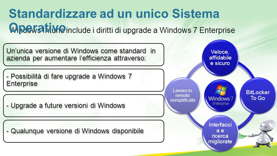 Ununica versione di Windows come standard in azienda per aumentare lefficienza attraverso: - Possibilità di fare upgrade a Windows 7 Enterprise - Upgrade a future versioni di Windows- Qualunque versione di Windows disponibile Veloce, affidabile e sicuro BitLocker To Go Interfacci a e ricerca migliorate Lavoro in remoto semplificato Windows Intune include i diritti di upgrade a Windows 7 Enterprise Standardizzare ad un unico Sistema Operativo