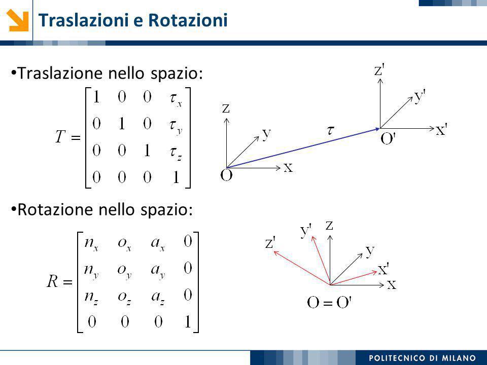 Data una generica matrice di rotazione R, le seguenti proprietà sono sempre verificate: Proprietà delle matrici di Rotazione