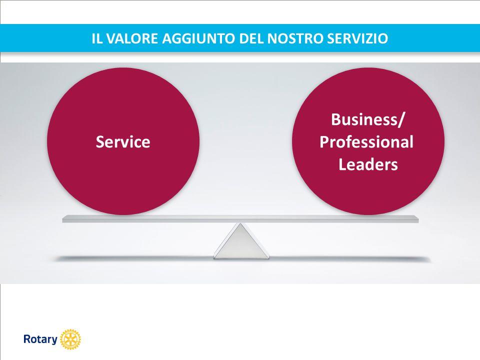 Service Business/ Professional Leaders IL VALORE AGGIUNTO DEL NOSTRO SERVIZIO