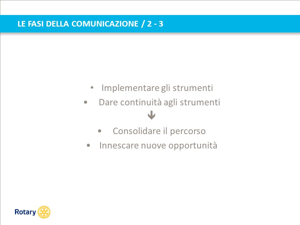 Implementare gli strumenti Dare continuità agli strumenti Consolidare il percorso Innescare nuove opportunità LE FASI DELLA COMUNICAZIONE / 2 - 3