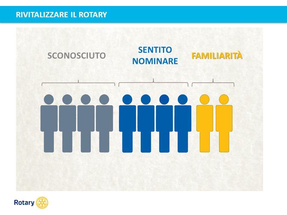 SCONOSCIUTO SENTITO NOMINARE FAMILIARITÀ RIVITALIZZARE IL ROTARY