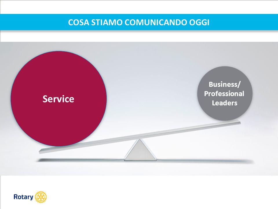 Business/ Professional Leaders Service COSA STIAMO COMUNICANDO OGGI
