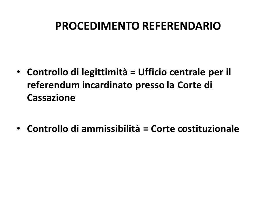 PROCEDIMENTO REFERENDARIO Controllo di legittimità = Ufficio centrale per il referendum incardinato presso la Corte di Cassazione Controllo di ammissi
