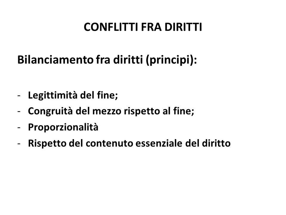 CONFLITTI FRA DIRITTI Bilanciamento fra diritti (principi): -Legittimità del fine; -Congruità del mezzo rispetto al fine; -Proporzionalità -Rispetto d