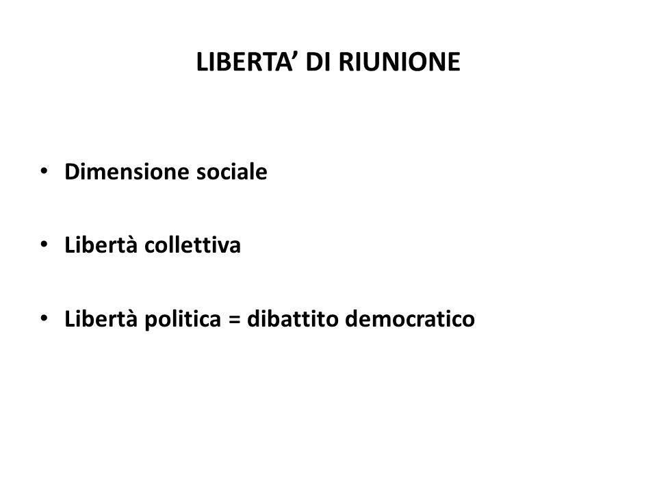 LIBERTA DI RIUNIONE Dimensione sociale Libertà collettiva Libertà politica = dibattito democratico