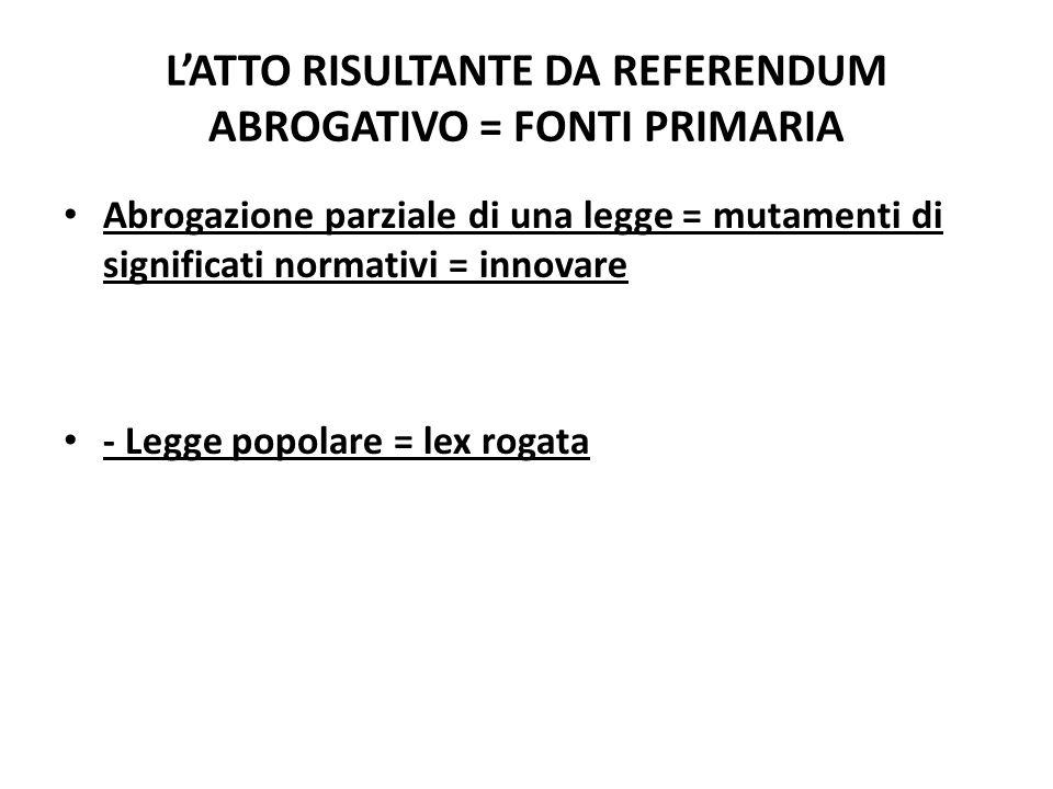 LATTO RISULTANTE DA REFERENDUM ABROGATIVO = FONTI PRIMARIA Abrogazione parziale di una legge = mutamenti di significati normativi = innovare - Legge p