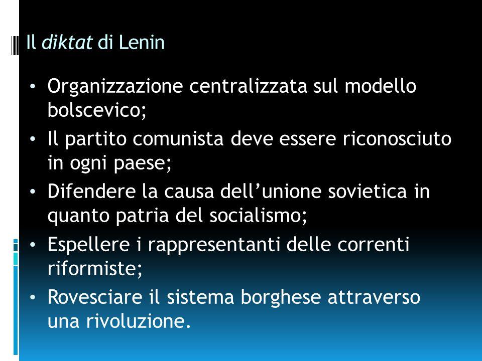Il diktat di Lenin Organizzazione centralizzata sul modello bolscevico; Il partito comunista deve essere riconosciuto in ogni paese; Difendere la caus
