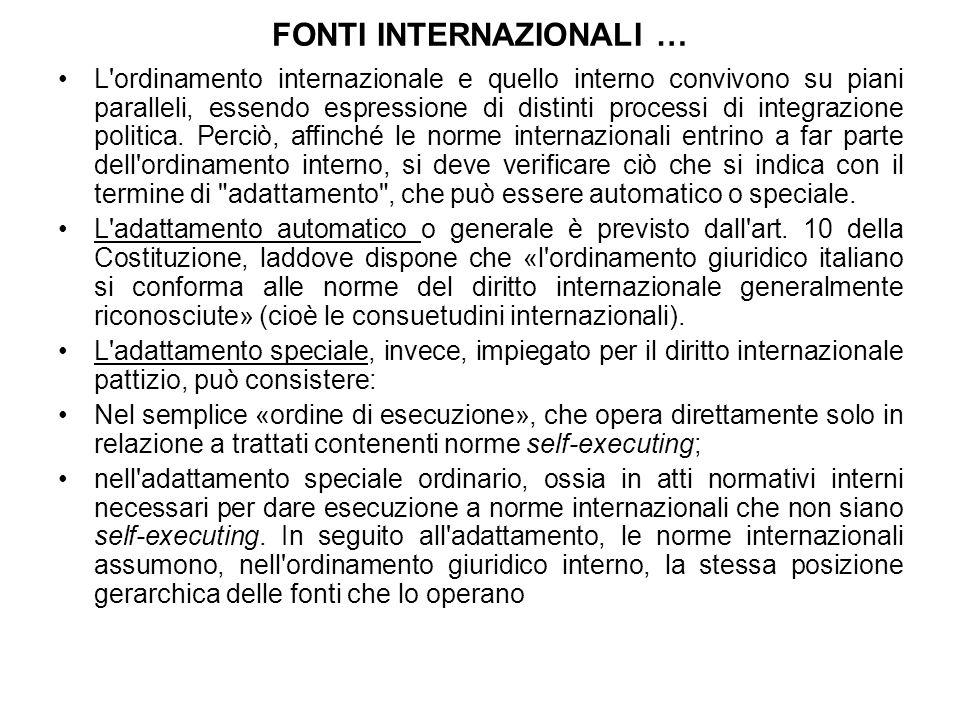 FONTI INTERNAZIONALI … L'ordinamento internazionale e quello interno convivono su piani paralleli, essendo espressione di distinti processi di integra