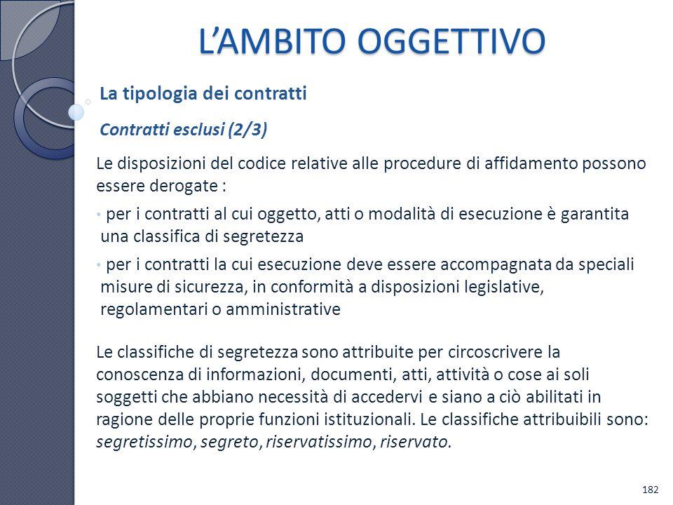 Le disposizioni del codice relative alle procedure di affidamento possono essere derogate : per i contratti al cui oggetto, atti o modalità di esecuzi