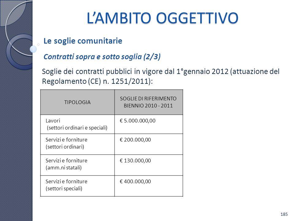 Soglie dei contratti pubblici in vigore dal 1°gennaio 2012 (attuazione del Regolamento (CE) n. 1251/2011): TIPOLOGIA SOGLIE DI RIFERIMENTO BIENNIO 201
