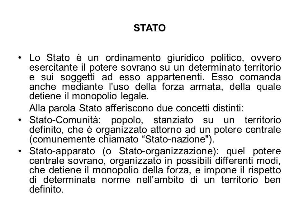 STATO Lo Stato è un ordinamento giuridico politico, ovvero esercitante il potere sovrano su un determinato territorio e sui soggetti ad esso appartene