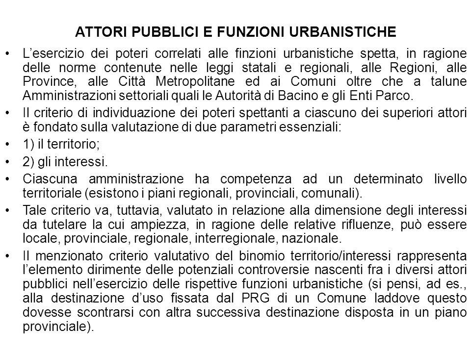 ATTORI PUBBLICI E FUNZIONI URBANISTICHE Lesercizio dei poteri correlati alle finzioni urbanistiche spetta, in ragione delle norme contenute nelle legg