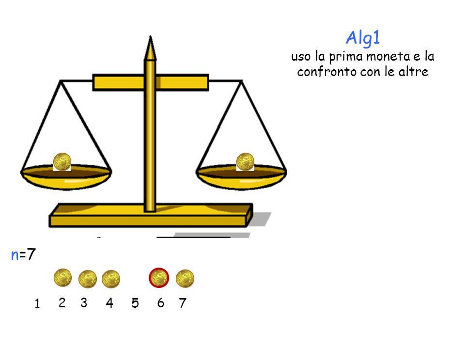 Alg1 uso la prima moneta e la confronto con le altre 1 2 3 45 6 7 n=7
