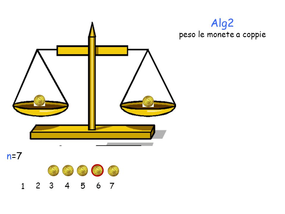 Alg2 peso le monete a coppie 1 2 3 45 6 7 n=7