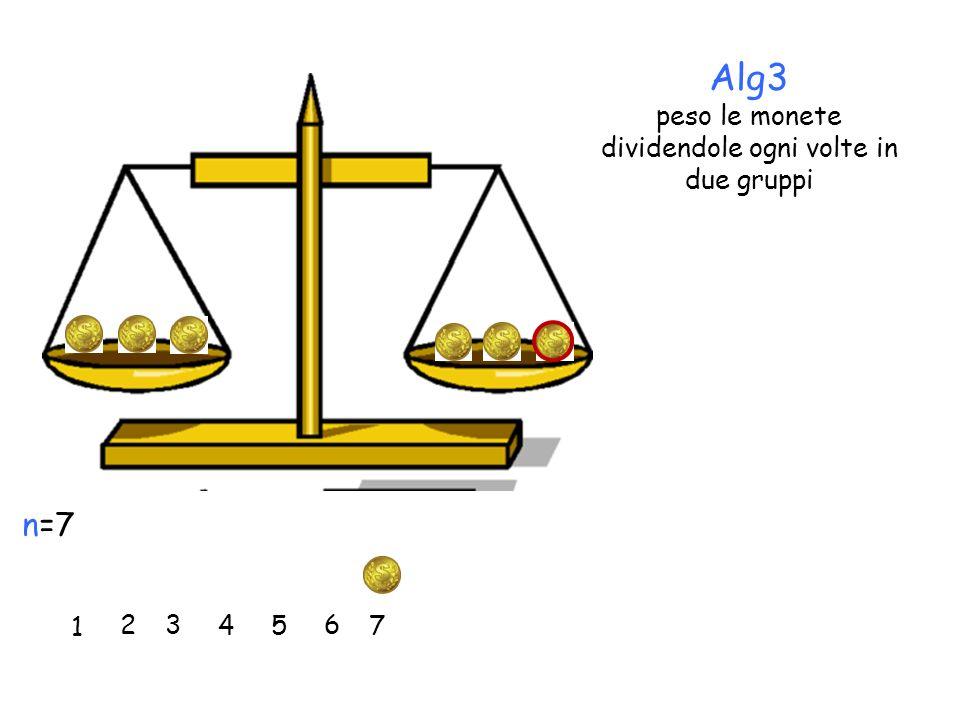 Alg3 peso le monete dividendole ogni volte in due gruppi 1 2 3 45 6 7 n=7