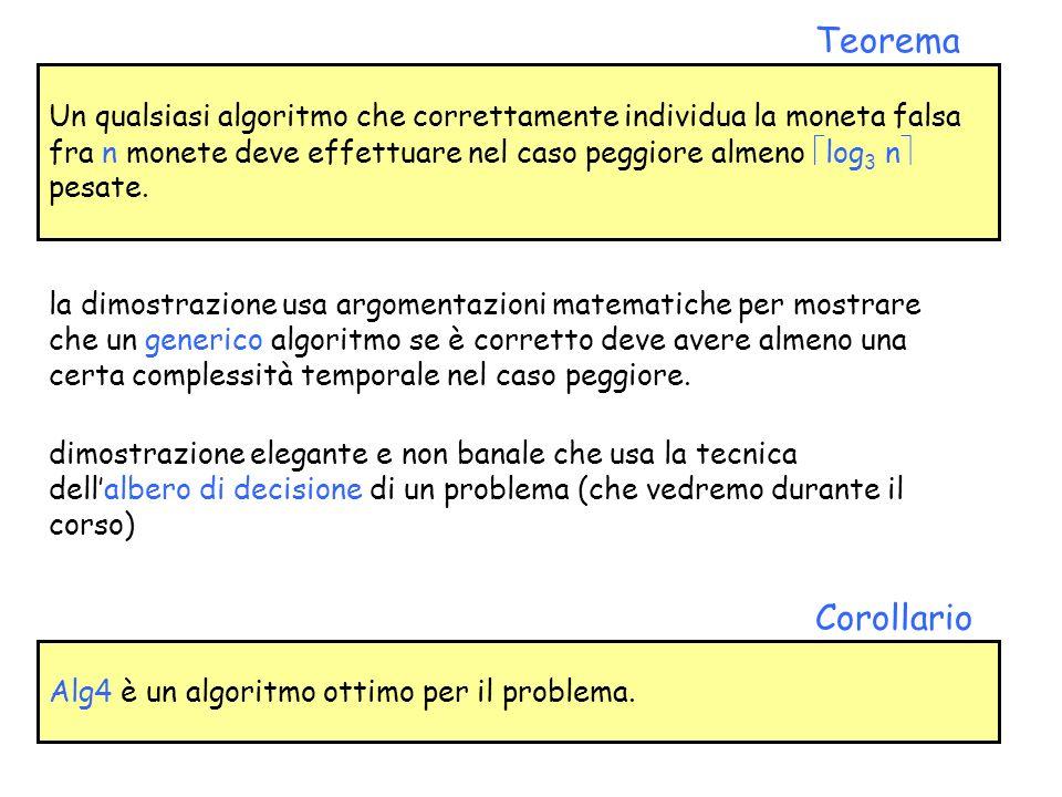 Un qualsiasi algoritmo che correttamente individua la moneta falsa fra n monete deve effettuare nel caso peggiore almeno log 3 n pesate.