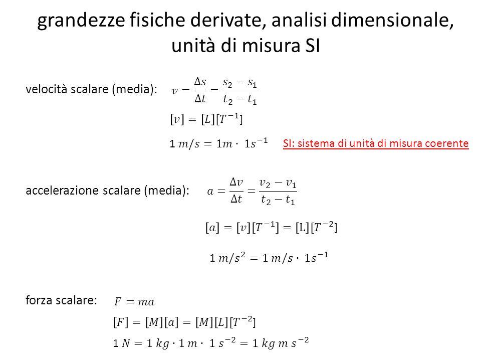 grandezze fisiche derivate, analisi dimensionale, unità di misura SI velocità scalare (media): accelerazione scalare (media): forza scalare: SI: siste