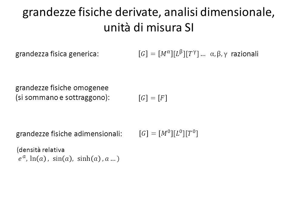 grandezze fisiche derivate, analisi dimensionale, unità di misura SI grandezza fisica generica: razionali grandezze fisiche omogenee (si sommano e sot