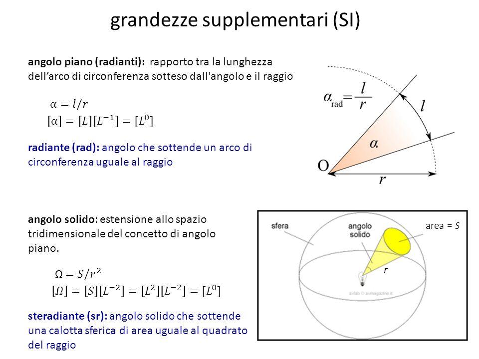 grandezze supplementari (SI) angolo piano (radianti): rapporto tra la lunghezza dellarco di circonferenza sotteso dall'angolo e il raggio radiante (ra