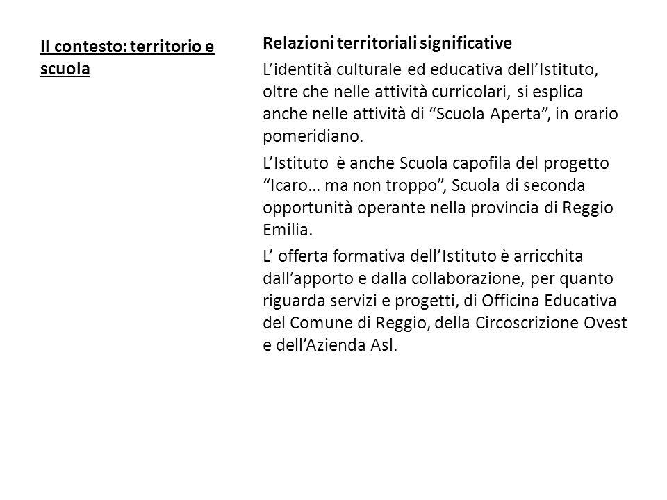 Il contesto: territorio e scuola Relazioni territoriali significative Lidentità culturale ed educativa dellIstituto, oltre che nelle attività curricolari, si esplica anche nelle attività di Scuola Aperta, in orario pomeridiano.