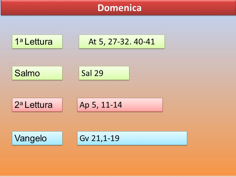 Domenica 1 a Lettura Salmo 2 a Lettura Vangelo At 5, 27-32. 40-41 Sal 29 Ap 5, 11-14 Gv 21,1-19