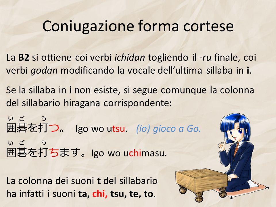 Coniugazione forma cortese La B2 si ottiene coi verbi ichidan togliendo il -ru finale, coi verbi godan modificando la vocale dellultima sillaba in i.
