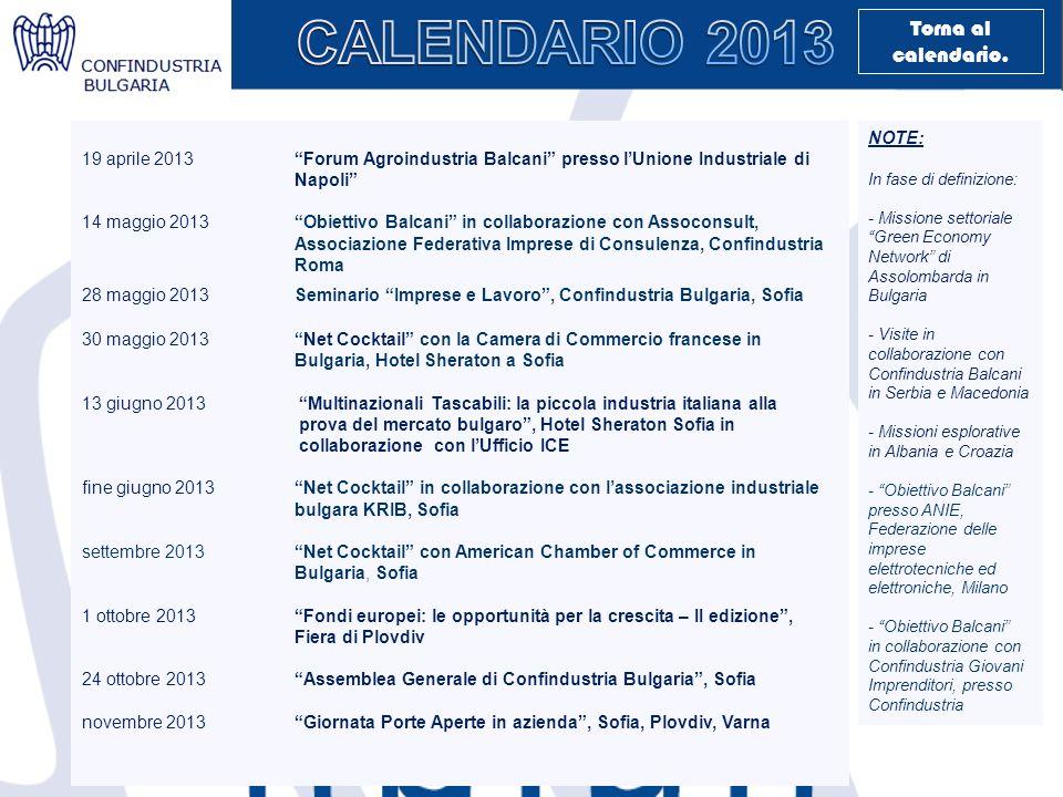 19 aprile 2013Forum Agroindustria Balcani presso lUnione Industriale di Napoli 14 maggio 2013Obiettivo Balcani in collaborazione con Assoconsult, Asso