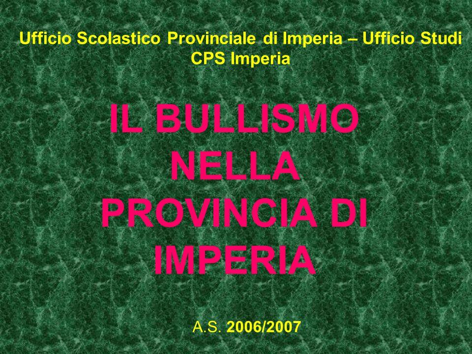 Ufficio Scolastico Provinciale di Imperia – Ufficio Studi CPS Imperia IL BULLISMO NELLA PROVINCIA DI IMPERIA A.S.