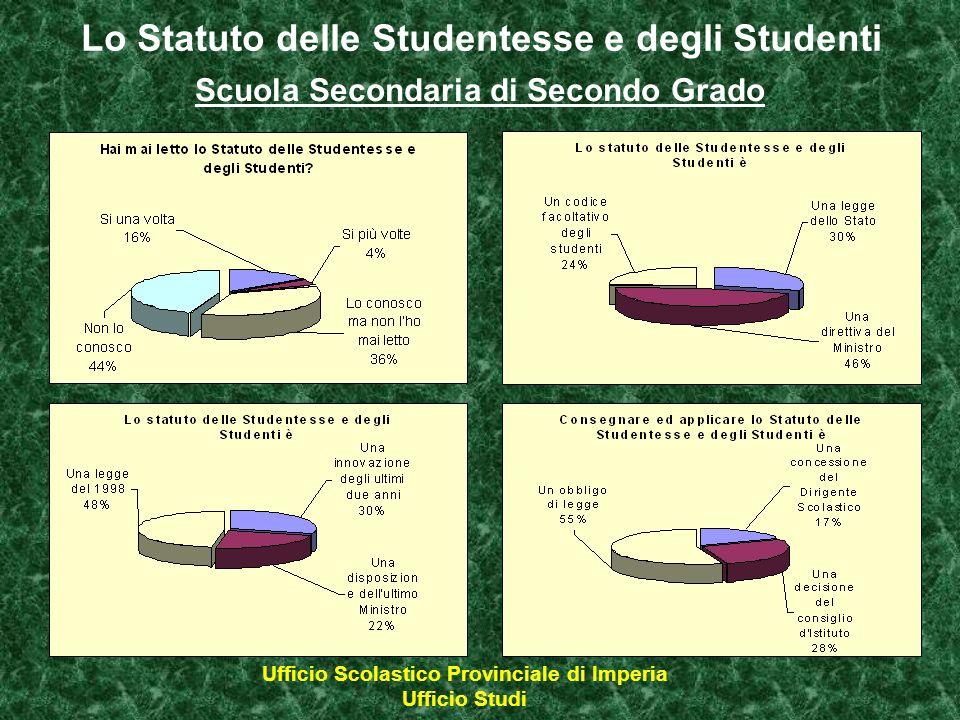 Lo Statuto delle Studentesse e degli Studenti Scuola Secondaria di Secondo Grado Ufficio Scolastico Provinciale di Imperia Ufficio Studi