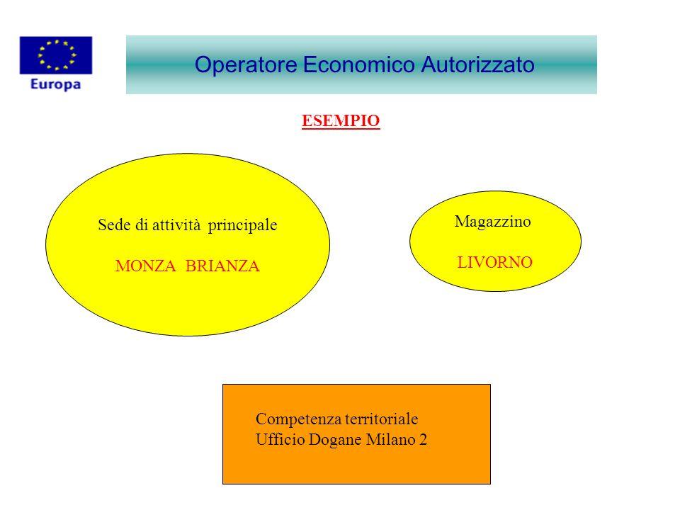 Operatore Economico Autorizzato ESEMPIO Sede di attività principale MONZA BRIANZA Magazzino LIVORNO Competenza territoriale Ufficio Dogane Milano 2