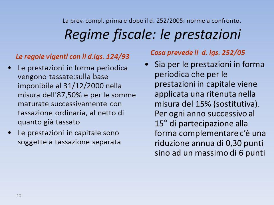 10 La prev. compl. prima e dopo il d. 252/2005: norme a confronto. Regime fiscale: le prestazioni Le regole vigenti con il d.lgs. 124/93 Le prestazion