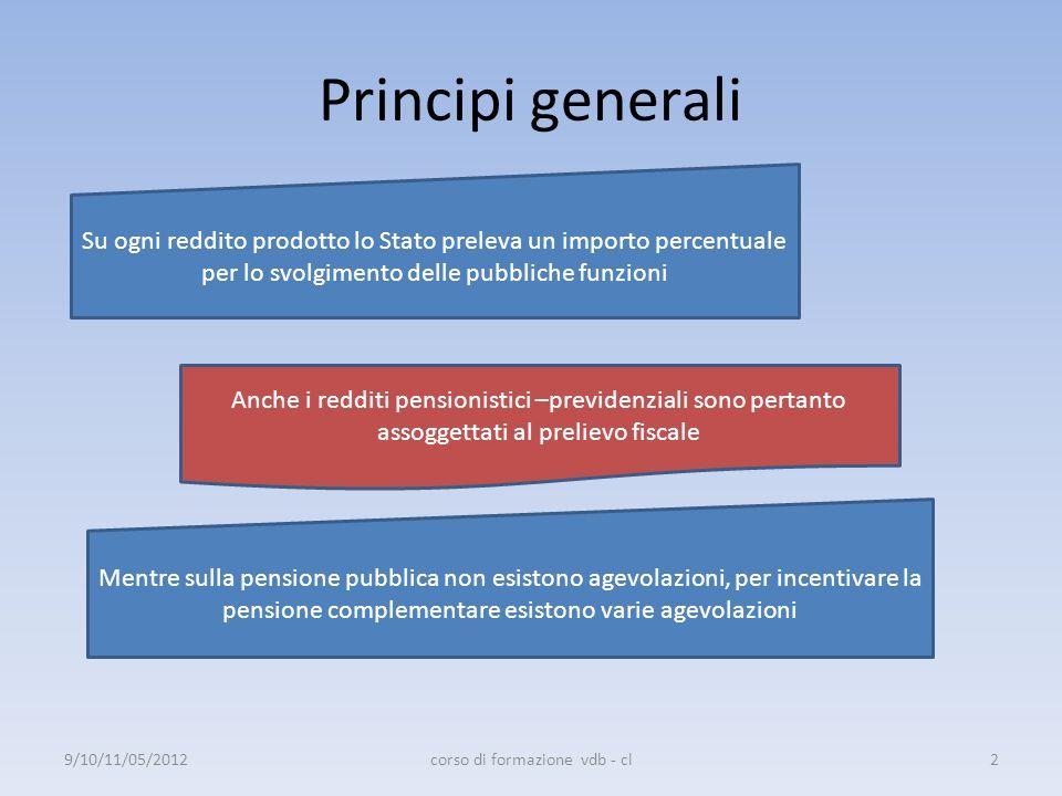 Principi generali I modelli esistenti sono di 3 tipi EET = esenzione, esenzione, tassazione Esenzione dei contributi, esenzione dei rendimenti, tassazione delle prestazioni ETE = esenzione, tassazione, esenzione Esenzione dei contributi, tassazione dei rendimenti, esenzione delle prestazioni ETT = Esenzione, tassazione, tassazione In Italia ETt: esenzione dei contributi, tassazione dei rendimenti, tassazione agevolata delle prestazioni 9/10/11/05/20123corso di formazione vdb - cl
