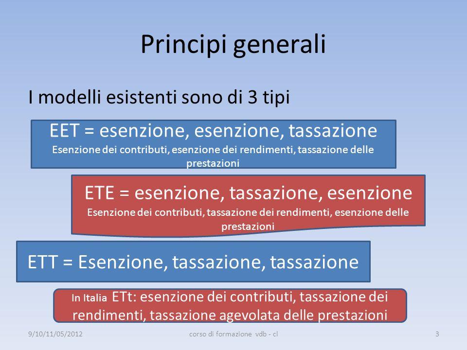 Principi generali I modelli esistenti sono di 3 tipi EET = esenzione, esenzione, tassazione Esenzione dei contributi, esenzione dei rendimenti, tassaz