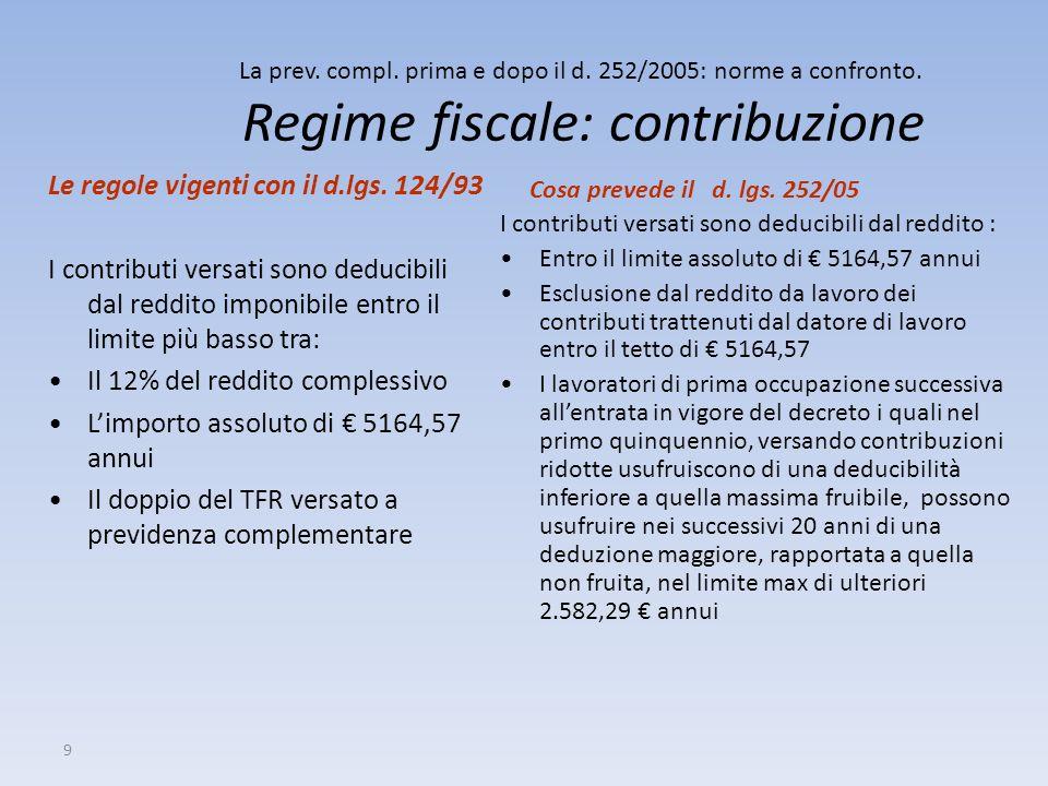 9 La prev. compl. prima e dopo il d. 252/2005: norme a confronto. Regime fiscale: contribuzione Le regole vigenti con il d.lgs. 124/93 I contributi ve