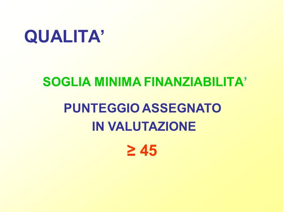 QUALITA SOGLIA MINIMA FINANZIABILITA PUNTEGGIO ASSEGNATO IN VALUTAZIONE 45