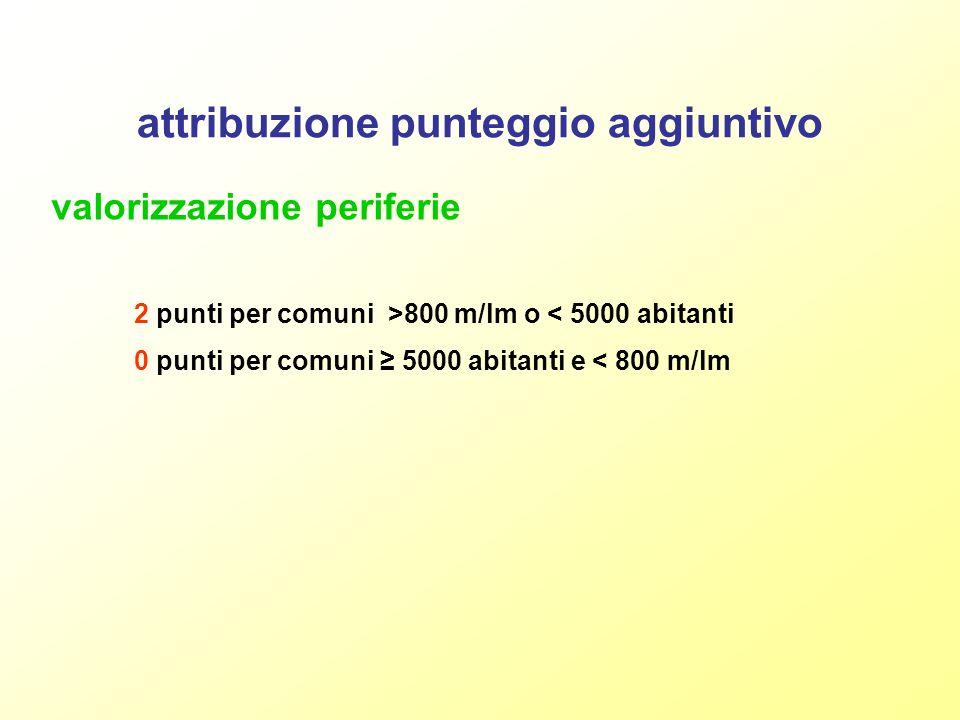 attribuzione punteggio aggiuntivo valorizzazione periferie 2 punti per comuni >800 m/lm o < 5000 abitanti 0 punti per comuni 5000 abitanti e < 800 m/lm