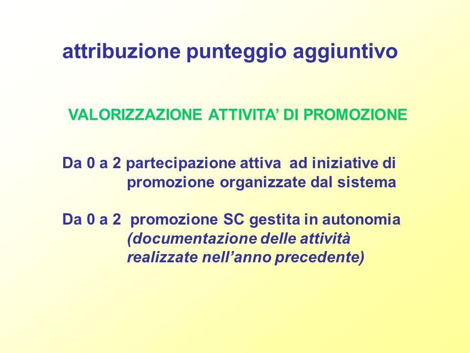Da 0 a 2 partecipazione attiva ad iniziative di promozione organizzate dal sistema Da 0 a 2 promozione SC gestita in autonomia (documentazione delle attività realizzate nellanno precedente) VALORIZZAZIONE ATTIVITA DI PROMOZIONE attribuzione punteggio aggiuntivo