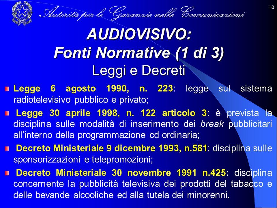 10 Legge 6 agosto 1990, n. 223: legge sul sistema radiotelevisivo pubblico e privato; Legge 30 aprile 1998, n. 122 articolo 3: è prevista la disciplin