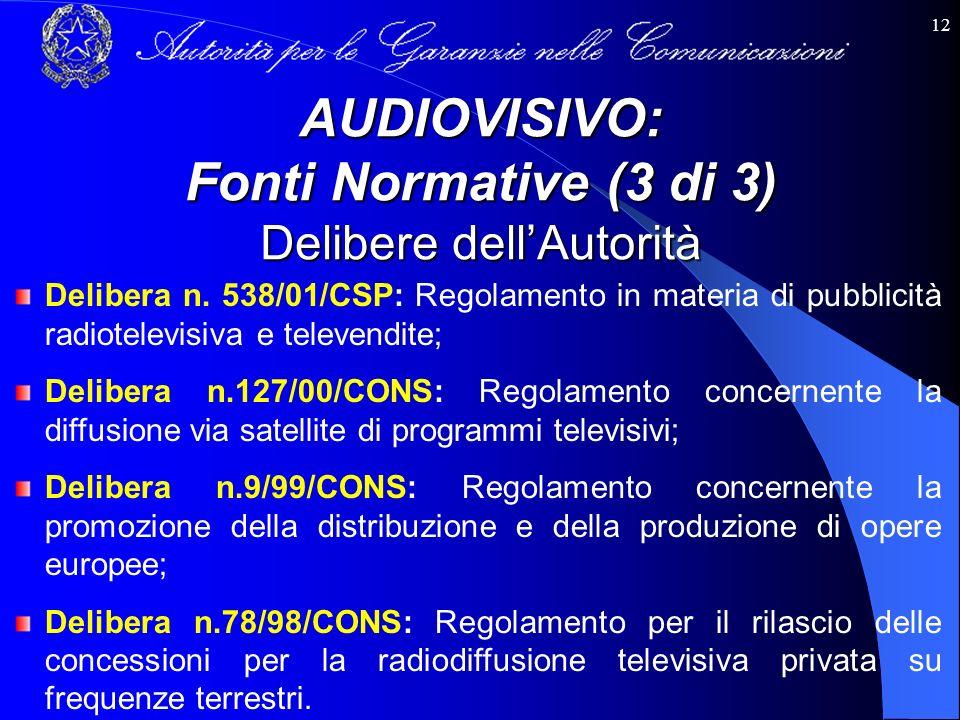 12 Delibera n. 538/01/CSP: Regolamento in materia di pubblicità radiotelevisiva e televendite; Delibera n.127/00/CONS: Regolamento concernente la diff