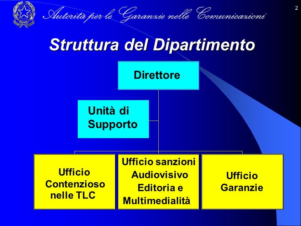 2 Struttura del Dipartimento Unità di Supporto y Ufficio Contenzioso nelle TLC Ufficio sanzioni Audiovisivo Editoria e Multimedialità y Ufficio Garanz