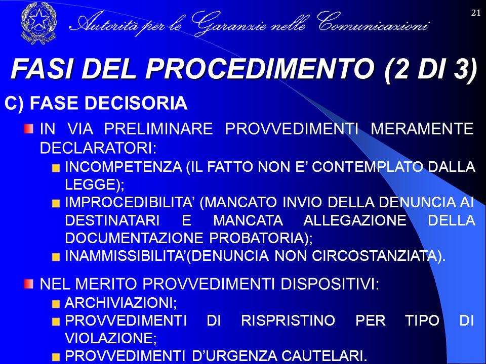 21 C) FASE DECISORIA IN VIA PRELIMINARE PROVVEDIMENTI MERAMENTE DECLARATORI: INCOMPETENZA (IL FATTO NON E CONTEMPLATO DALLA LEGGE); IMPROCEDIBILITA (M