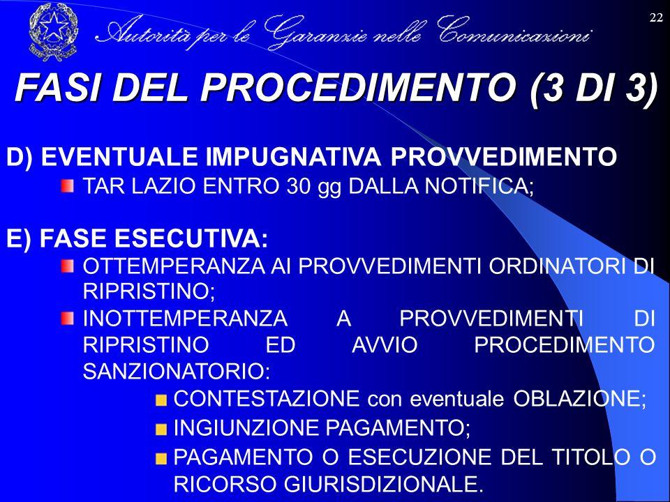 22 D) EVENTUALE IMPUGNATIVA PROVVEDIMENTO TAR LAZIO ENTRO 30 gg DALLA NOTIFICA; E) FASE ESECUTIVA: OTTEMPERANZA AI PROVVEDIMENTI ORDINATORI DI RIPRIST