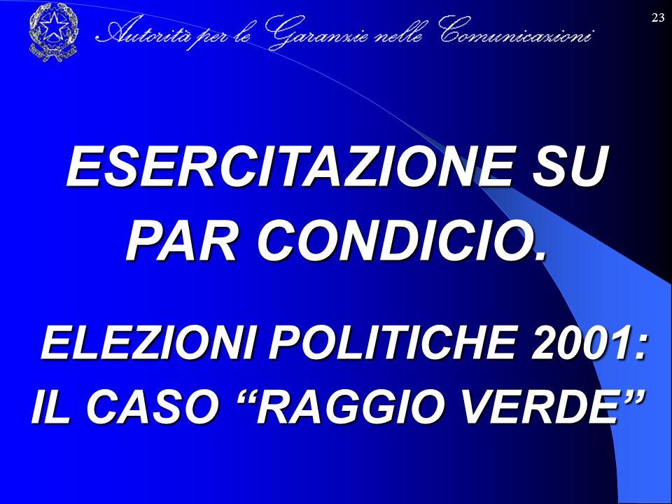23 ESERCITAZIONE SU PAR CONDICIO. ELEZIONI POLITICHE 2001: IL CASO RAGGIO VERDE ELEZIONI POLITICHE 2001: IL CASO RAGGIO VERDE