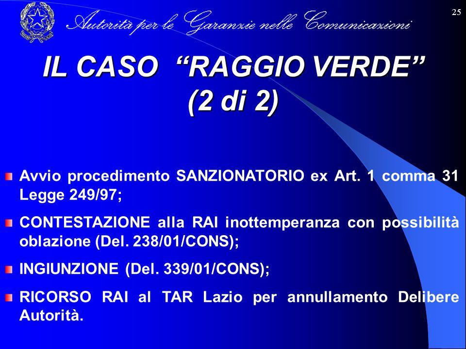 25 Avvio procedimento SANZIONATORIO ex Art. 1 comma 31 Legge 249/97; CONTESTAZIONE alla RAI inottemperanza con possibilità oblazione (Del. 238/01/CONS