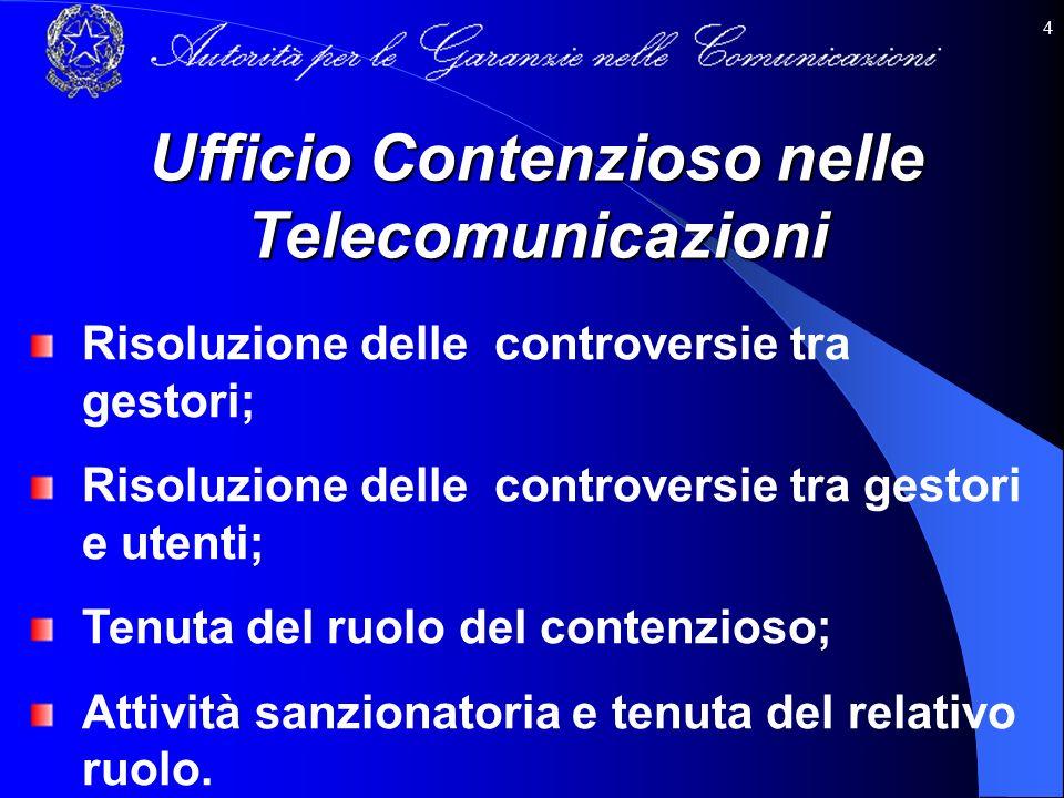 4 Ufficio Contenzioso nelle Telecomunicazioni Risoluzione delle controversie tra gestori; Risoluzione delle controversie tra gestori e utenti; Tenuta