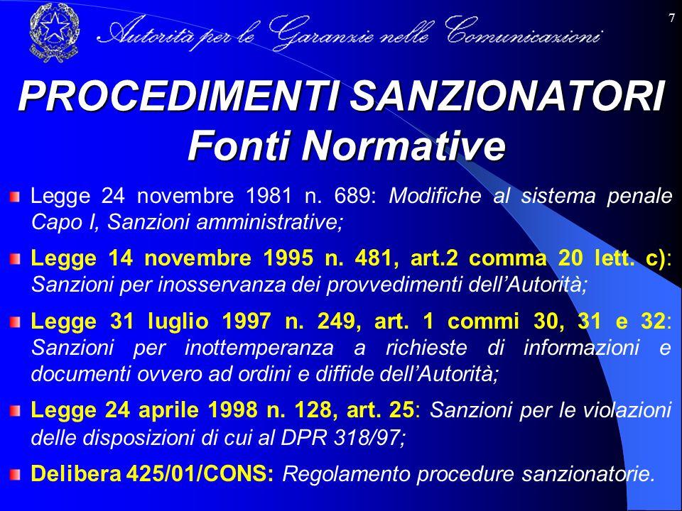 7 Legge 24 novembre 1981 n. 689: Modifiche al sistema penale Capo I, Sanzioni amministrative; Legge 14 novembre 1995 n. 481, art.2 comma 20 lett. c):