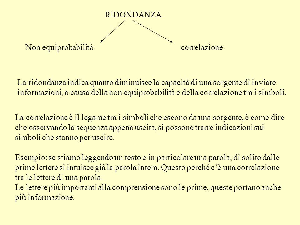 RIDONDANZA Non equiprobabilitàcorrelazione La ridondanza indica quanto diminuisce la capacità di una sorgente di inviare informazioni, a causa della non equiprobabilità e della correlazione tra i simboli.