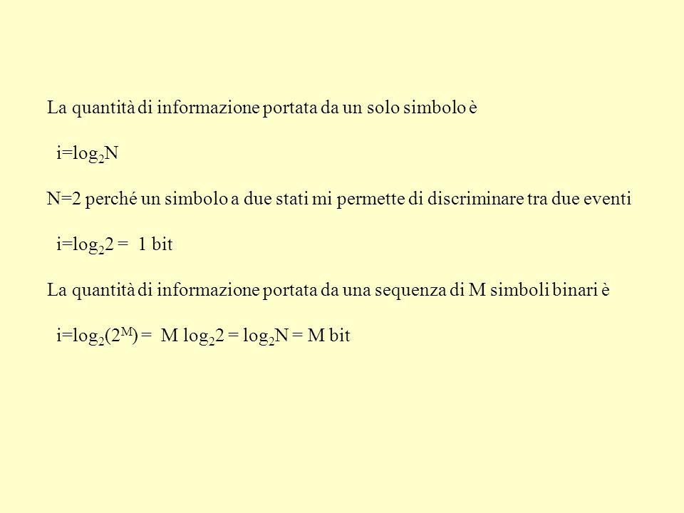 La quantità di informazione portata da un solo simbolo è i=log 2 N N=2 perché un simbolo a due stati mi permette di discriminare tra due eventi i=log 2 2 = 1 bit La quantità di informazione portata da una sequenza di M simboli binari è i=log 2 (2 M ) = M log 2 2 = log 2 N = M bit